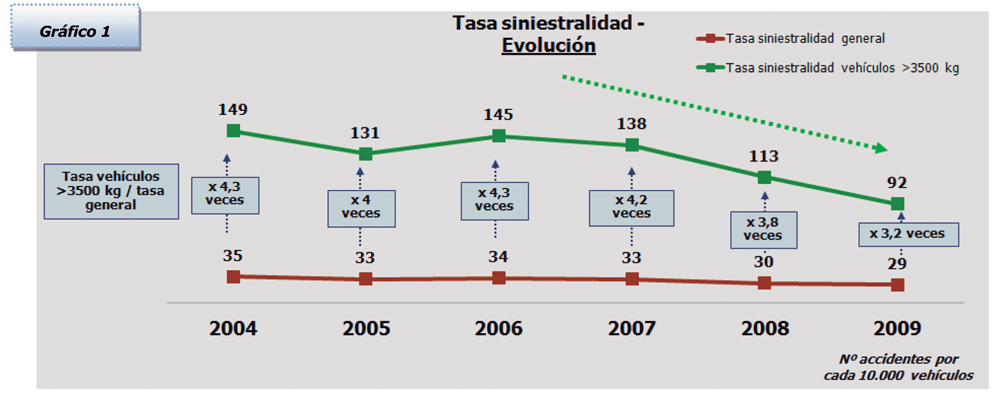 Microsoft Word - TRANSPORTE PESADO RESUMEN.doc